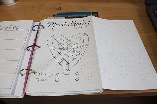 February mood tracker